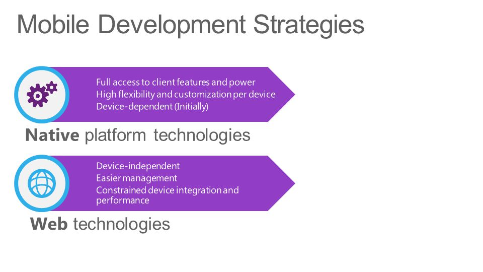 Mobile Development Strategies Web technologies Native platform technologies