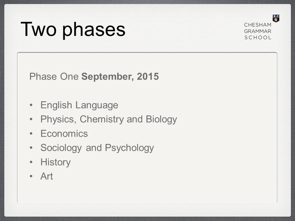 Two phases Phase One September, 2015 English Language Physics, Chemistry and Biology Economics Sociology and Psychology History Art