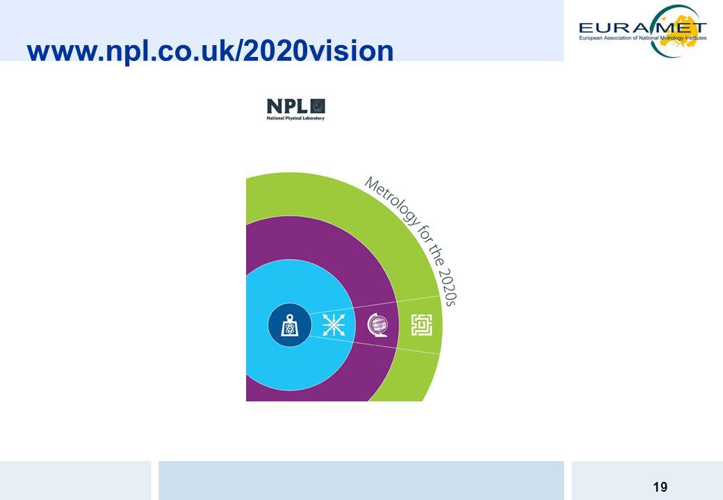 19 www.npl.co.uk/2020vision