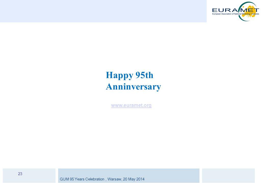 GUM 95 Years Celebration, Warsaw, 20 May 2014 23 Happy 95th Anninversary www.euramet.org