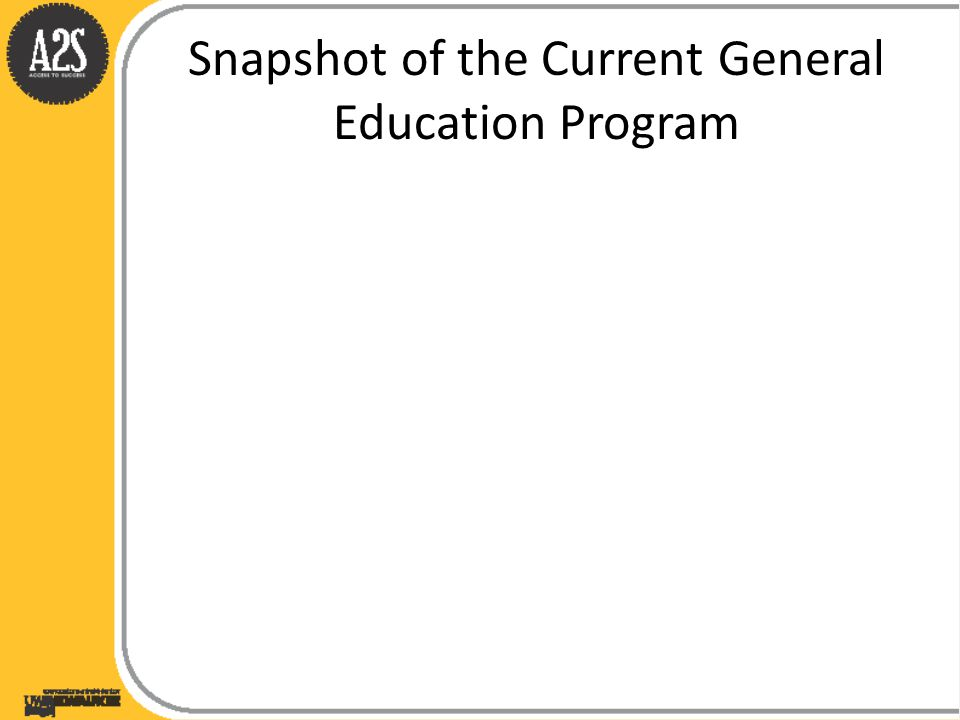 Snapshot of the Current General Education Program