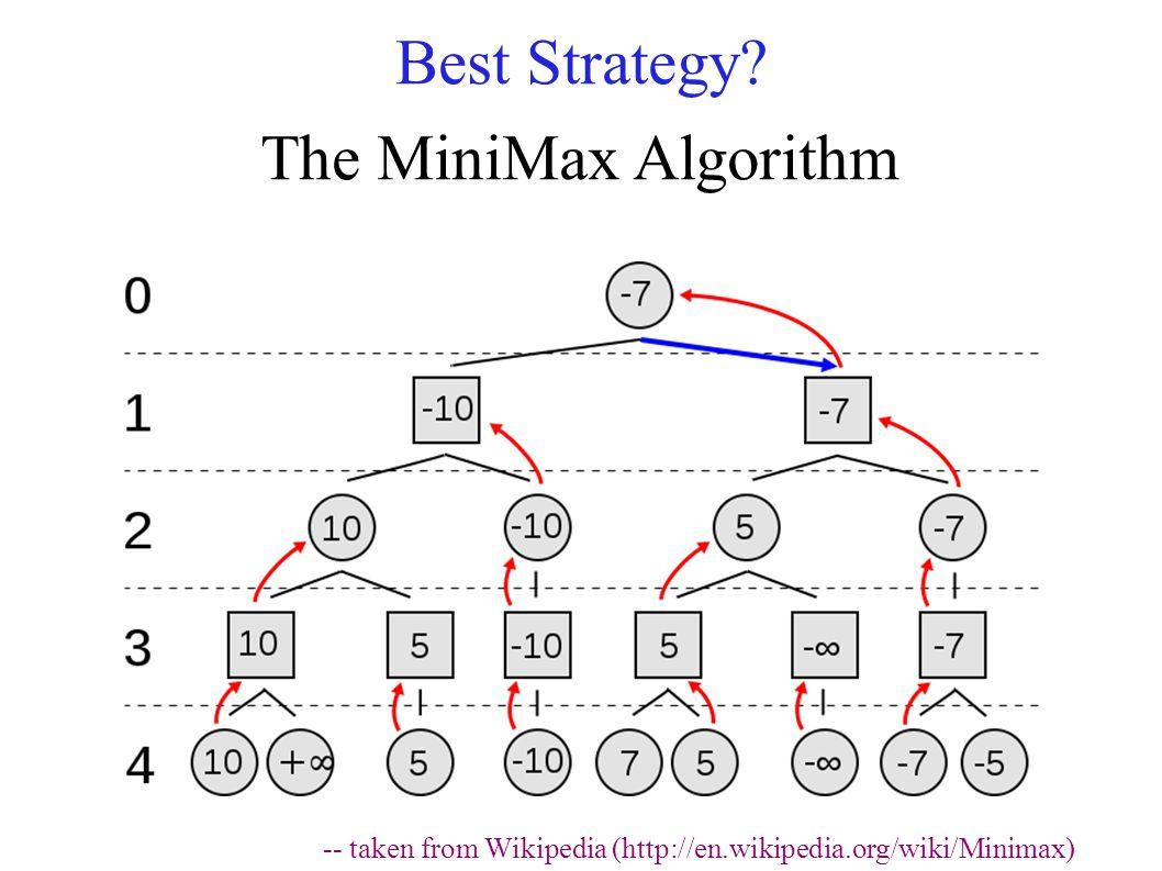 Best Strategy The MiniMax Algorithm -- taken from Wikipedia (http://en.wikipedia.org/wiki/Minimax)