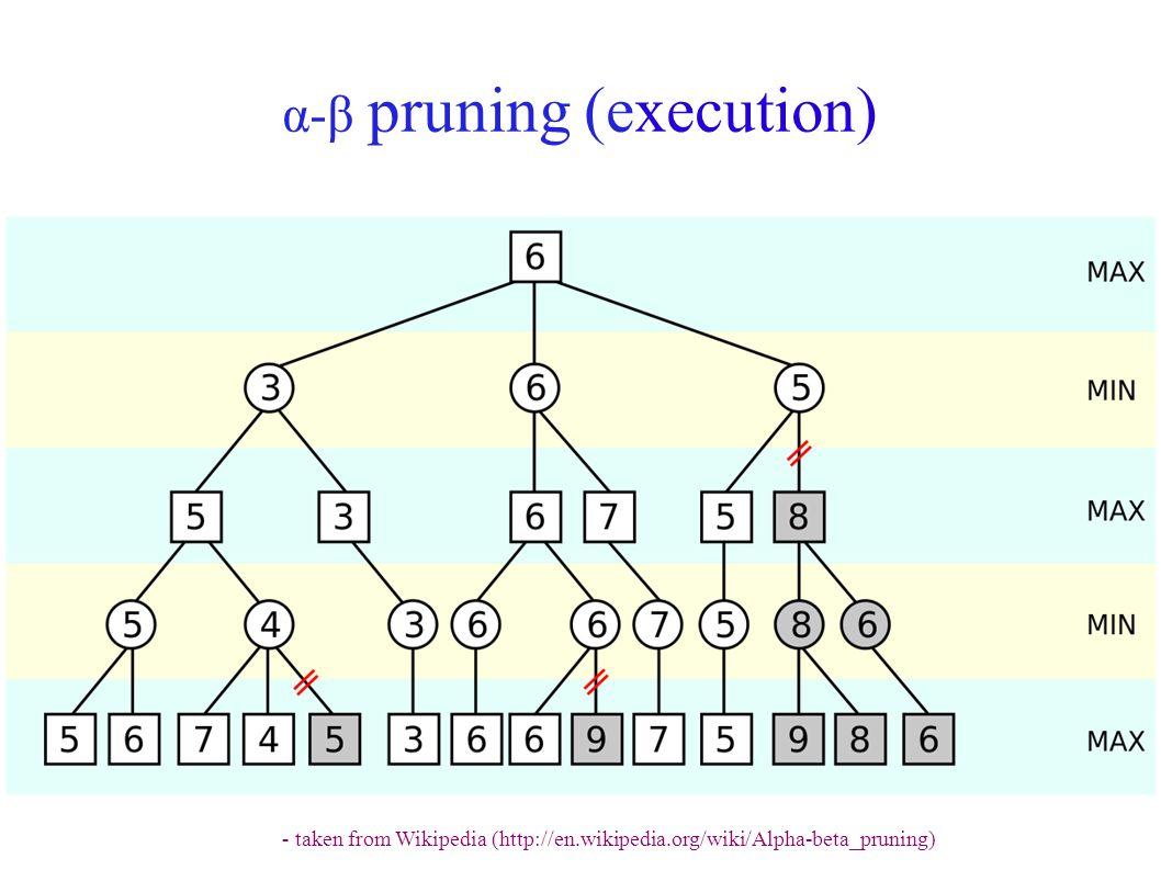 α-β pruning (execution) - taken from Wikipedia (http://en.wikipedia.org/wiki/Alpha-beta_pruning)