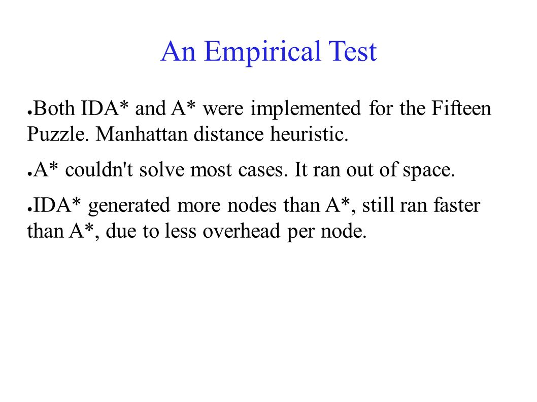 An Empirical Test ● Both IDA* and A* were implemented for the Fifteen Puzzle.