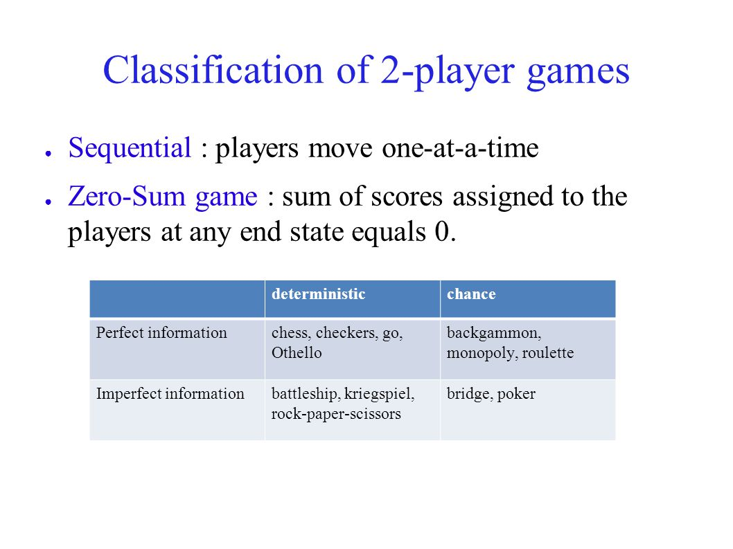 Classification of 2-player games ● Sequential : players move one-at-a-time ● Zero-Sum game : sum of scores assigned to the players at any end state equals 0.