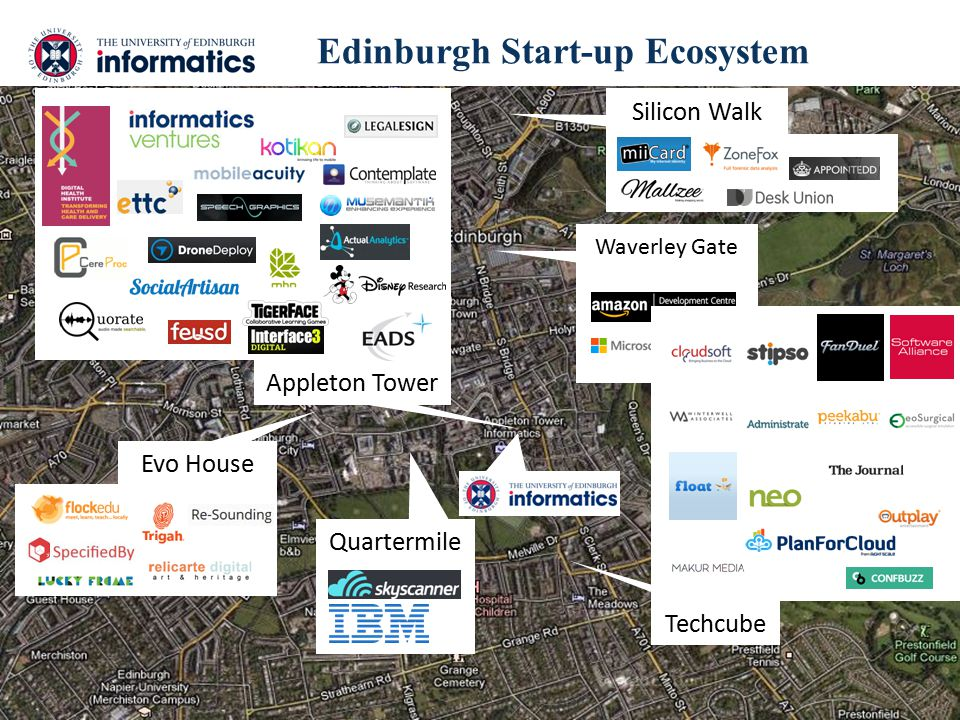 www.inf.ed.ac.uk Waverley Gate Quartermile Appleton Tower Techcube Silicon Walk Evo House Edinburgh Start-up Ecosystem
