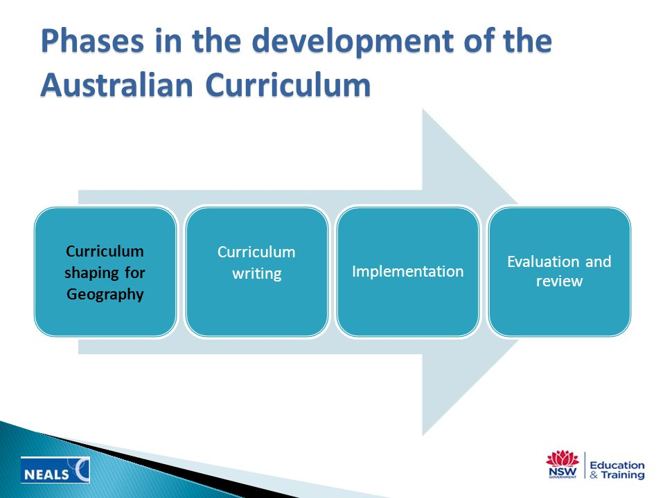 Curriculum shaping for Geography Curriculum writing Implementation Evaluation and review Phases in the development of the Australian Curriculum