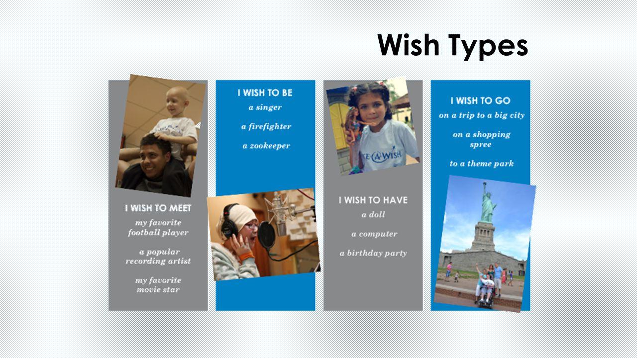 Wish Types