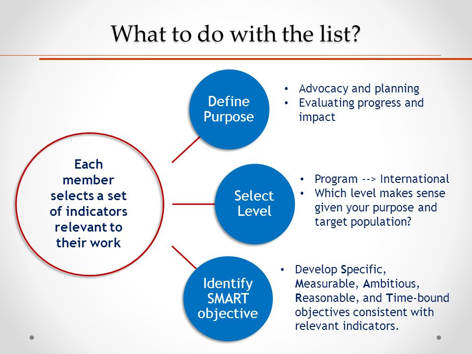 Define Purpose Select Level Identify SMART objective Each member selects a set of indicators relevant to their work Advocacy and planning Evaluating p
