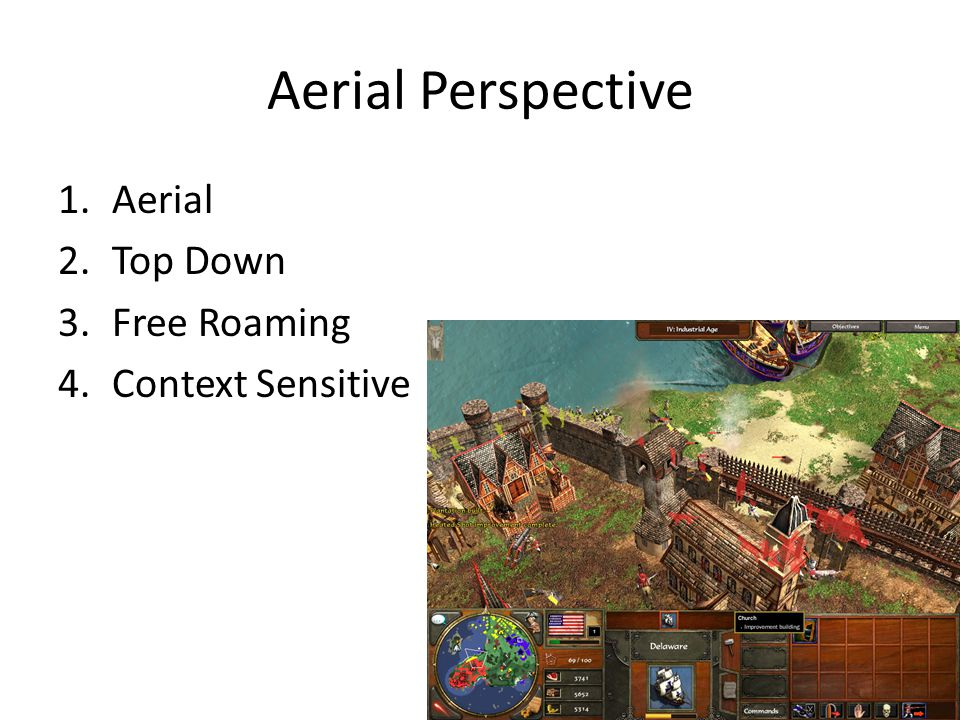 Aerial Perspective 1.Aerial 2.Top Down 3.Free Roaming 4.Context Sensitive