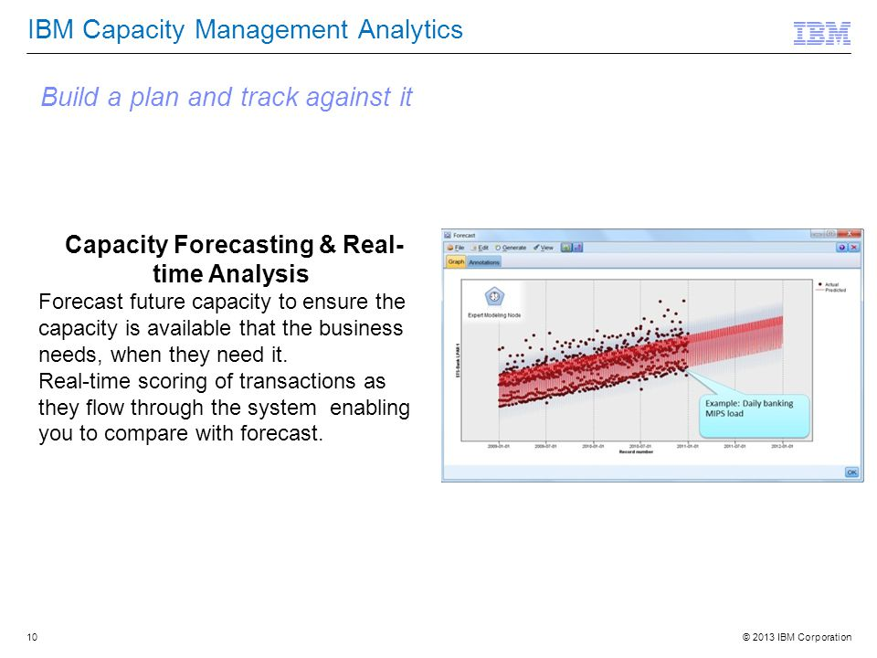 © 2013 IBM Corporation Build a plan and track against it Capacity Forecasting & Real- time Analysis Forecast future capacity to ensure the capacity is available that the business needs, when they need it.