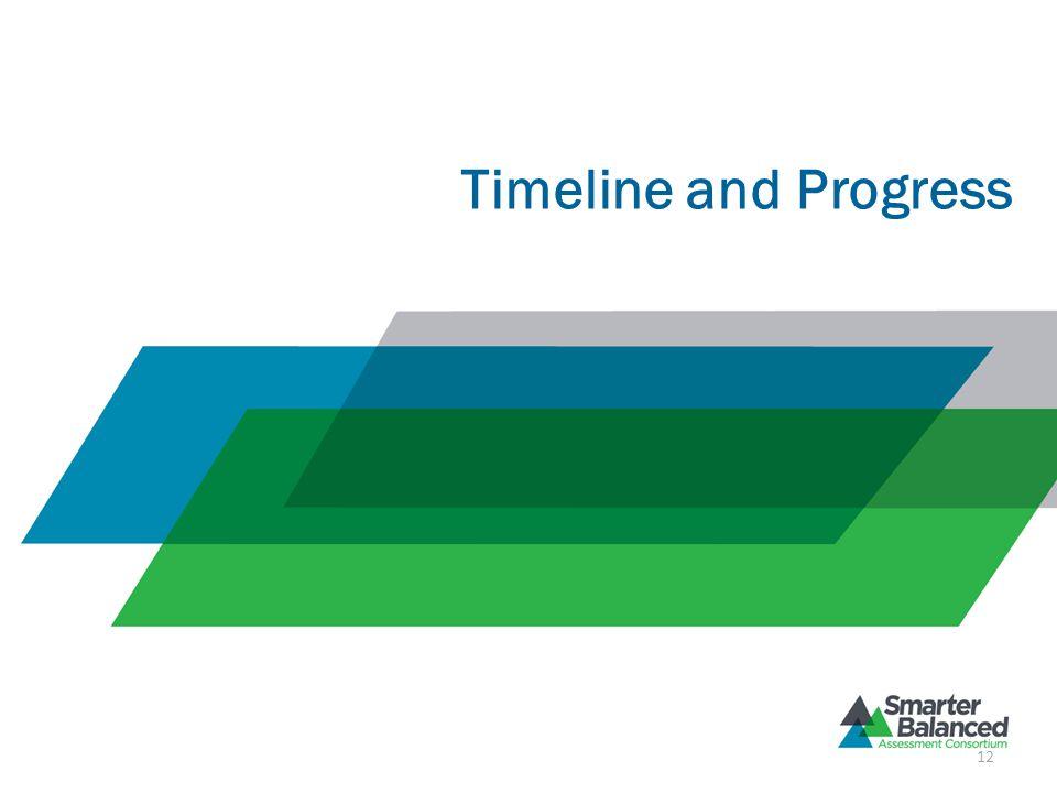 Timeline and Progress 12
