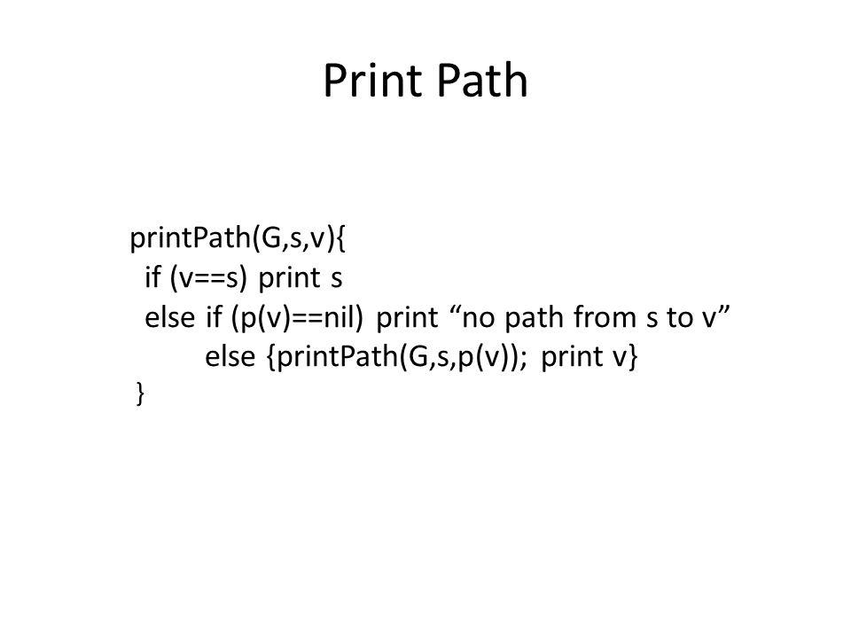 "Print Path printPath(G,s,v){ if (v==s) print s else if (p(v)==nil) print ""no path from s to v"" else {printPath(G,s,p(v)); print v} }"