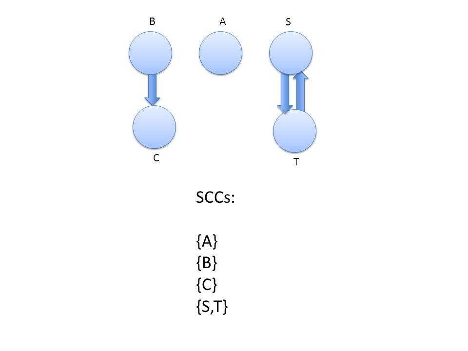 AB S C T SCCs: {A} {B} {C} {S,T}