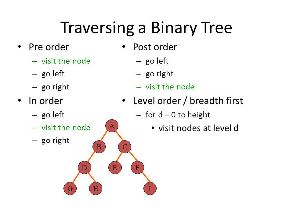 Traversing a Binary Tree Pre order – visit the node – go left – go right In order – go left – visit the node – go right Post order – go left – go righ