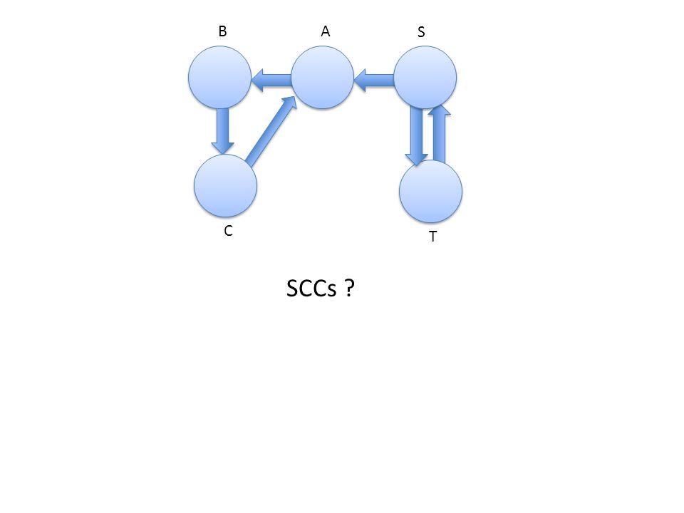 AB S C T SCCs ?