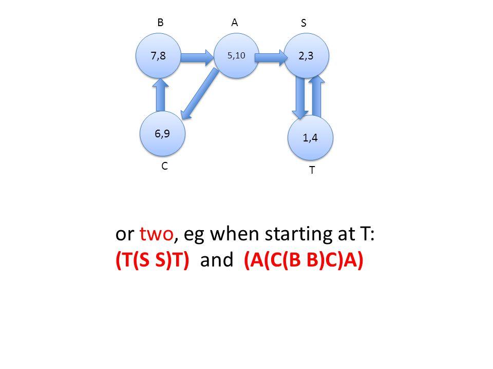 A 7,8 B S C T 5,10 1,4 6,9 2,3 or two, eg when starting at T: (T(S S)T) and (A(C(B B)C)A)
