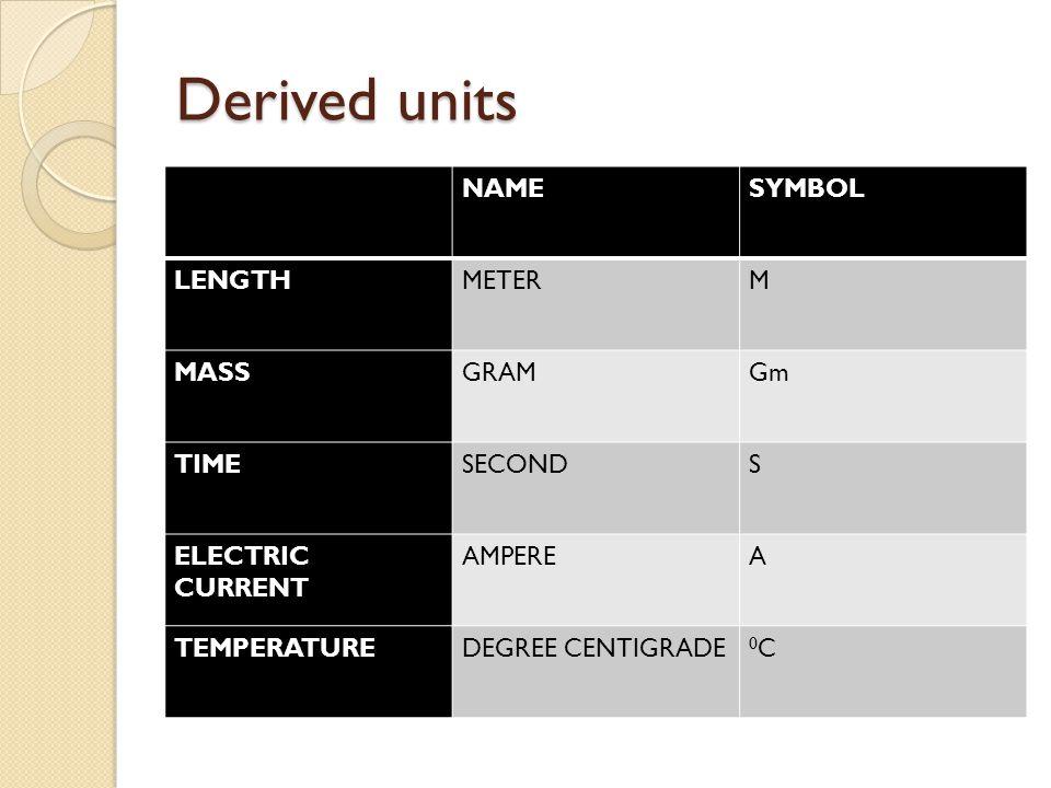 Derived units NAMESYMBOL LENGTHMETERM MASSGRAMGm TIMESECONDS ELECTRIC CURRENT AMPEREA TEMPERATUREDEGREE CENTIGRADE 0C0C