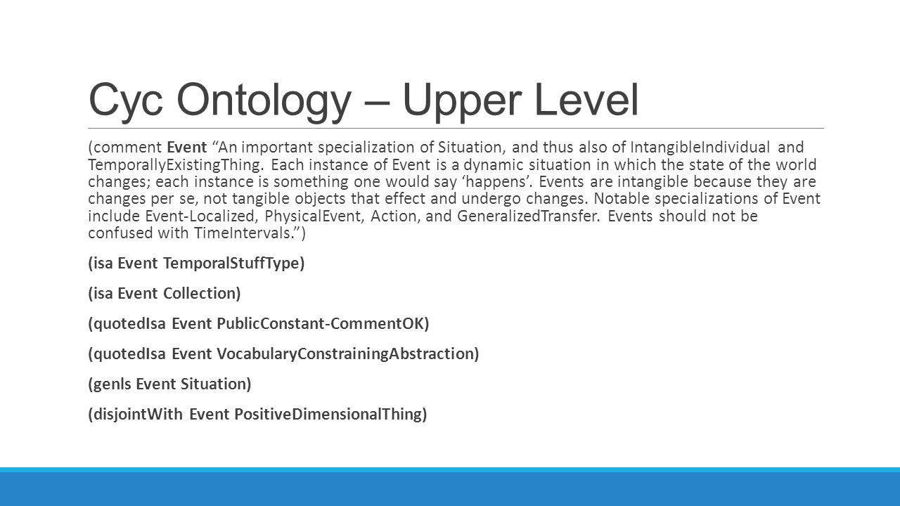 """Cyc Ontology – Upper Level (comment Event """"An important specialization of Situation, and thus also of IntangibleIndividual and TemporallyExistingThing"""
