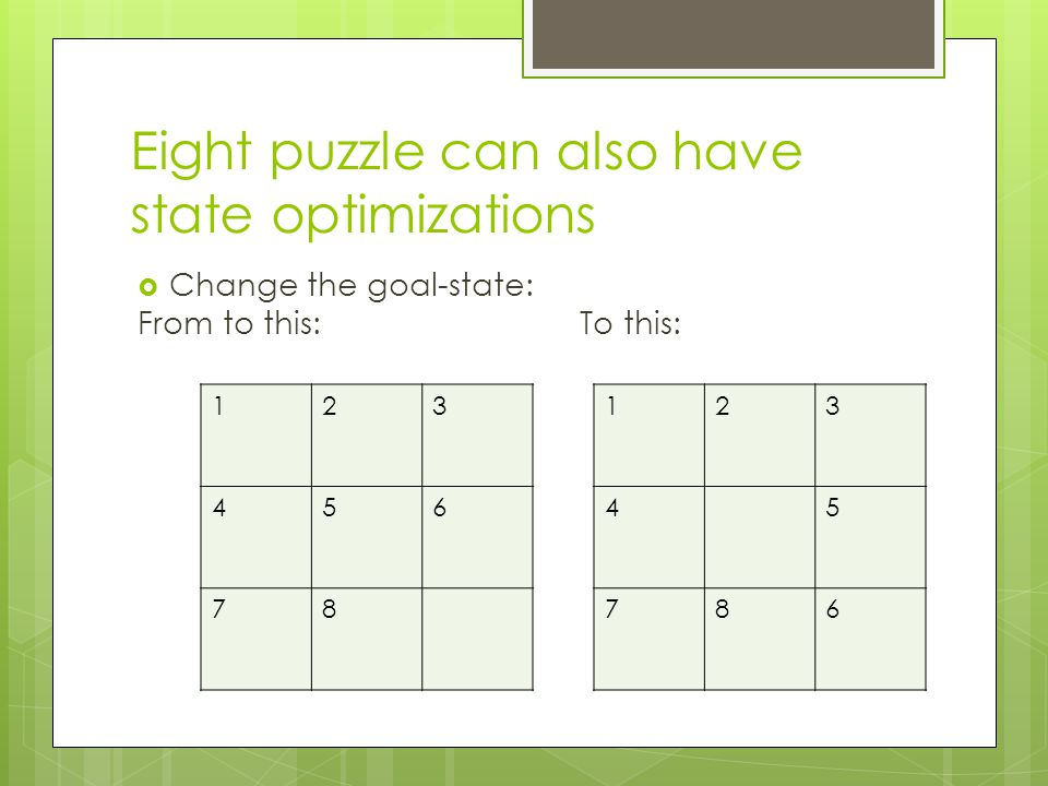Eight puzzle can also have state optimizations  Change the goal-state: From to this: To this: 123 456 78 123 45 786