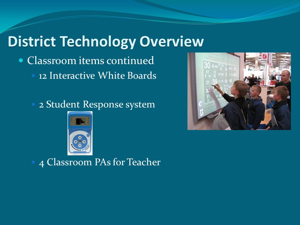 Classroom items continued 12 Interactive White Boards 2 Student Response system 4 Classroom PAs for Teacher District Technology Overview