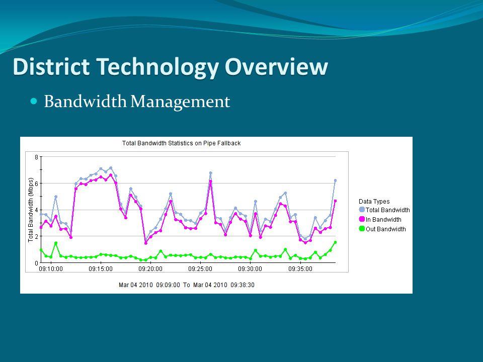 Bandwidth Management District Technology Overview