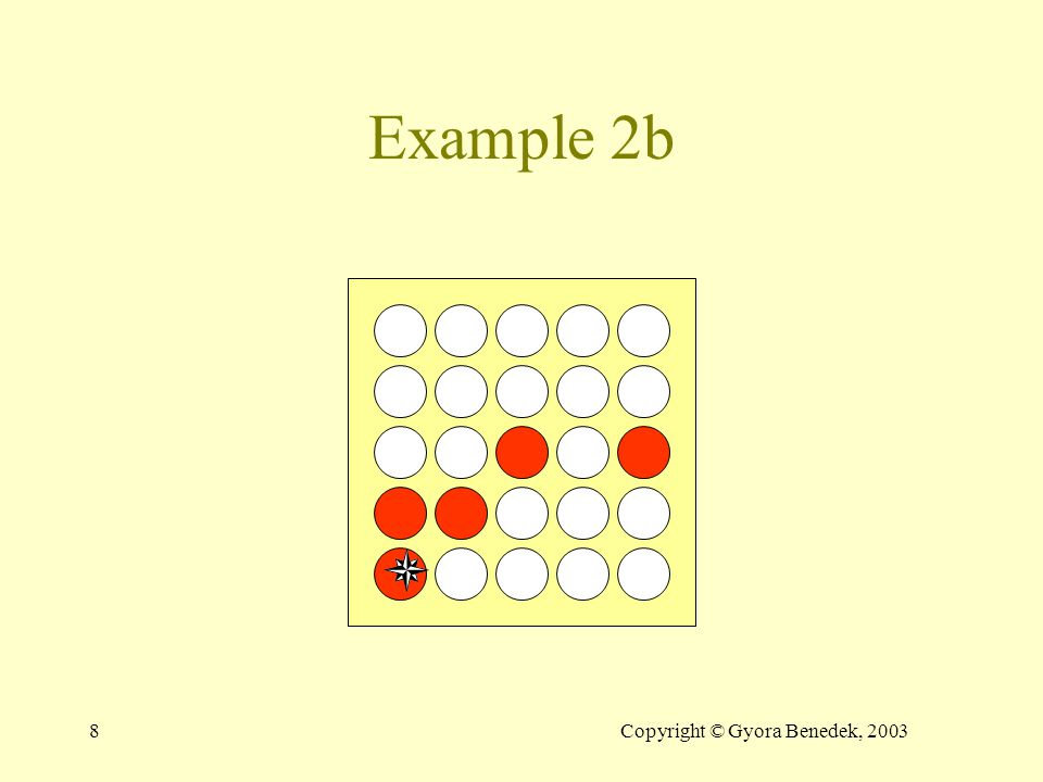 38Copyright © Gyora Benedek, 2003 How to solve a position void Solve(tPos Pos){ int NewL, L = GetSolLen(Pos); tPos NewPos; if (L==NoSolution) {print No Solution ; return;} while (L>0){ for all valid moves let NewPos be result of move if ((NewL=GetSolLen(NewPos))<L){ Pos = NewPos; L = NewL; print move; break; // for }}}}