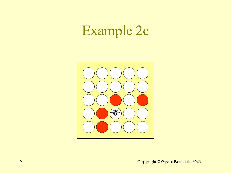 59Copyright © Gyora Benedek, 2003 Example 6: step back… The only possibility