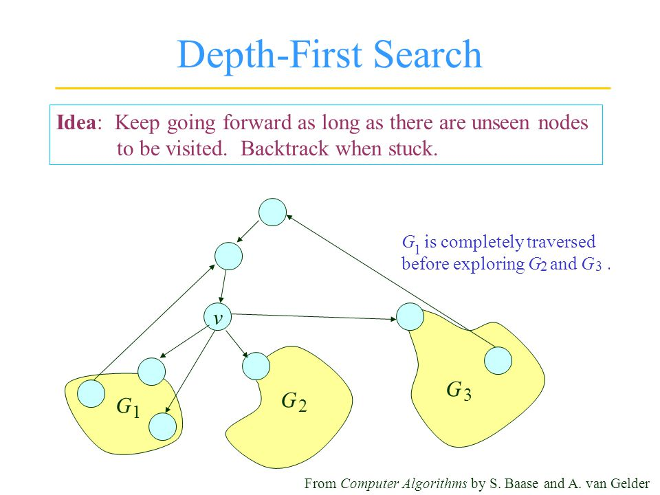 Depth-First Search Idea: Keep going forward as long as there are unseen nodes to be visited.