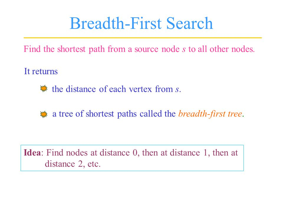 Breadth-First Search Find the shortest path from a source node s to all other nodes. It returns the distance of each vertex from s. a tree of shortest