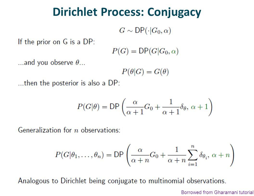 Dirichlet Process: Conjugacy Borrowed from Gharamani tutorial