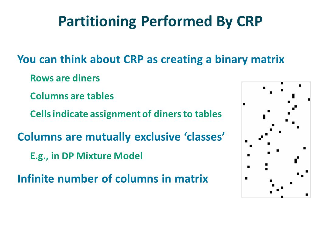 Partitioning Performed By CRP You can think about CRP as creating a binary matrix Rows are diners Columns are tables Cells indicate assignment of diners to tables Columns are mutually exclusive 'classes' E.g., in DP Mixture Model Infinite number of columns in matrix