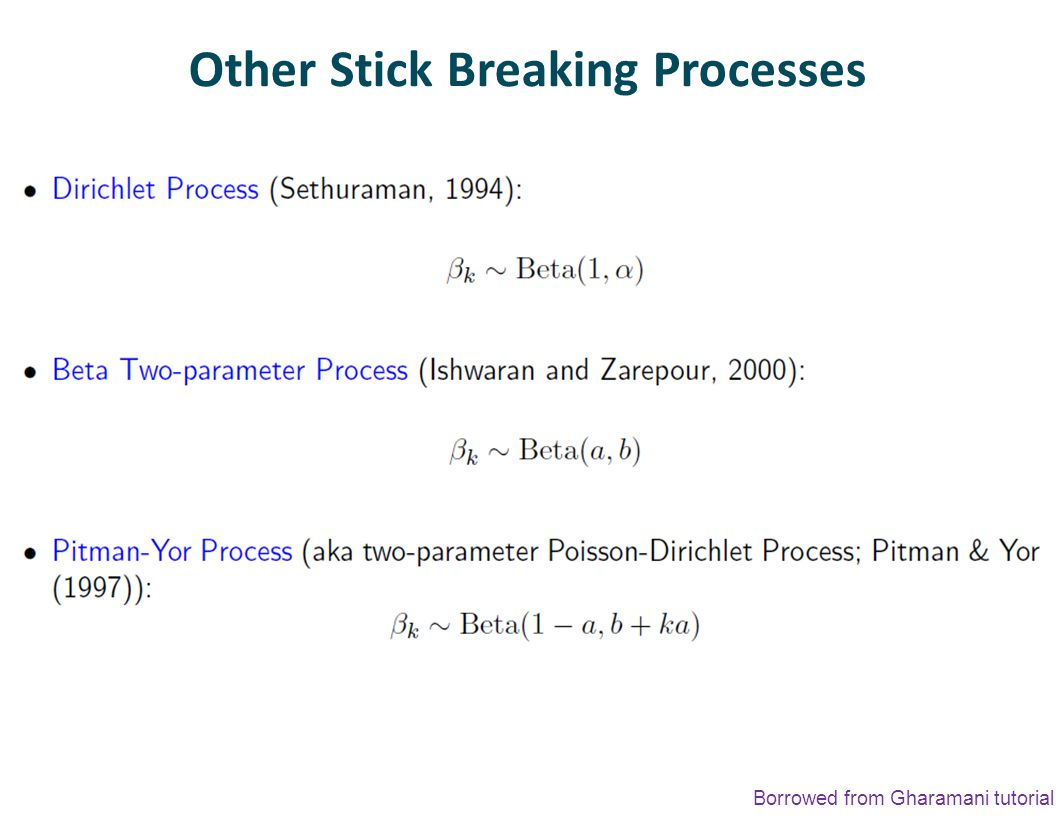 Other Stick Breaking Processes Borrowed from Gharamani tutorial