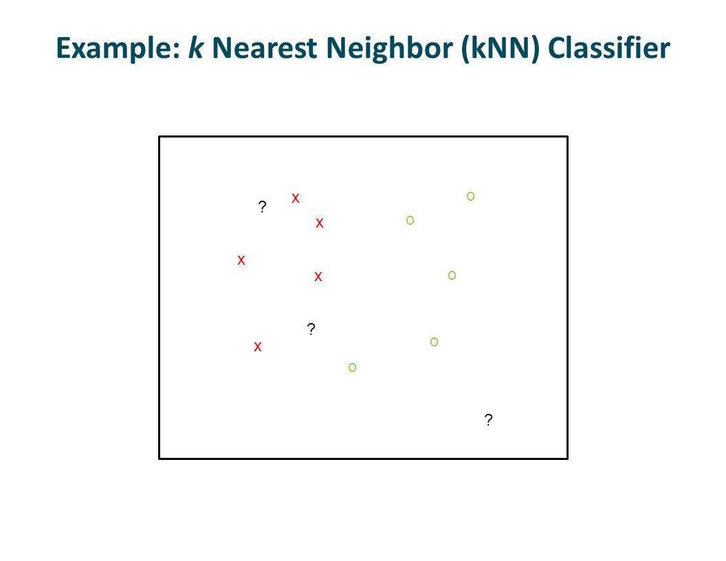 Example: k Nearest Neighbor (kNN) Classifier x x x x o x o o o o ? ? ?