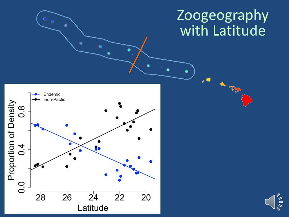 EOO (km 2 ) Prop of Density Gradient of range size with Latitude
