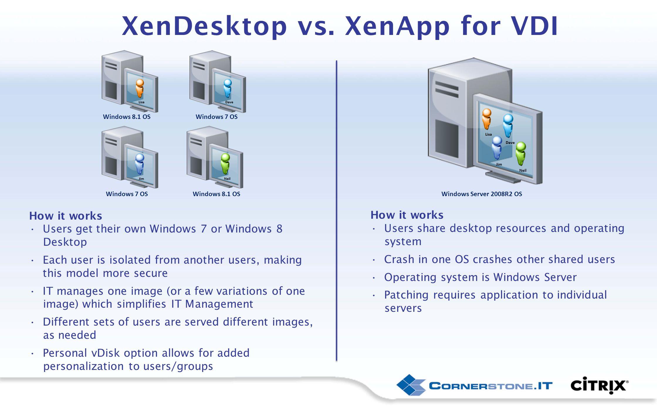 XenDesktop vs.