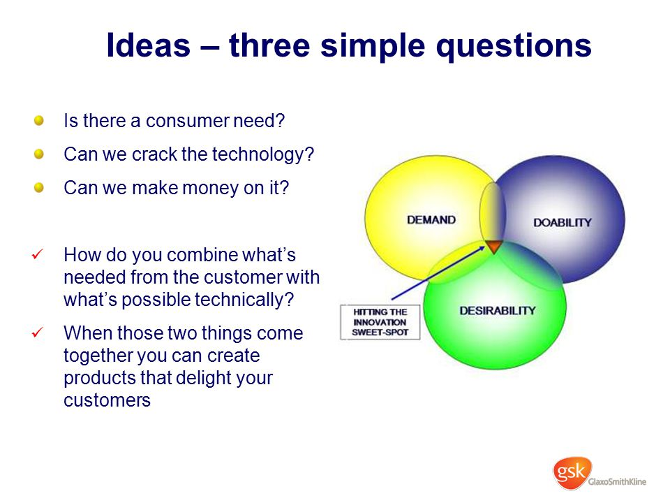 Ideas – three simple questions Is there a consumer need? Can we crack the technology? Can we make money on it? How do you combine what's needed from t