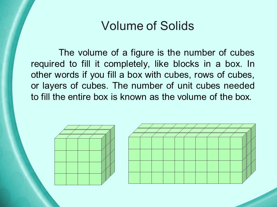 What is Volume? We live in a 3 Dimensional World. The volume of a solid body is the amount of