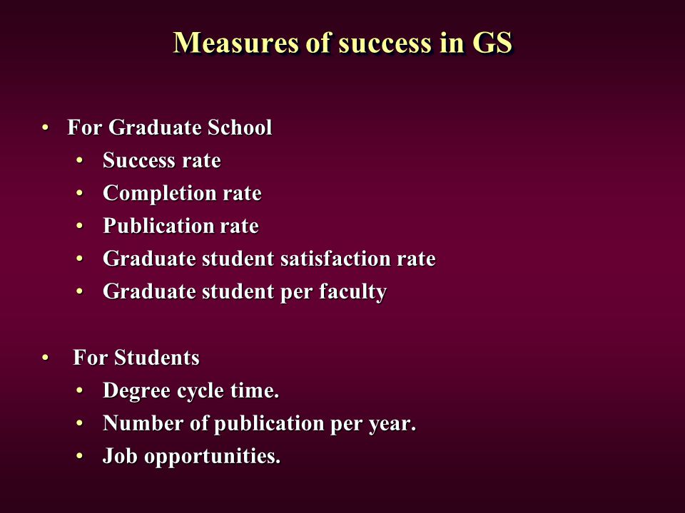 Measures of success in GS For Graduate SchoolFor Graduate School Success rate Success rate Completion rate Completion rate Publication rate Publicatio