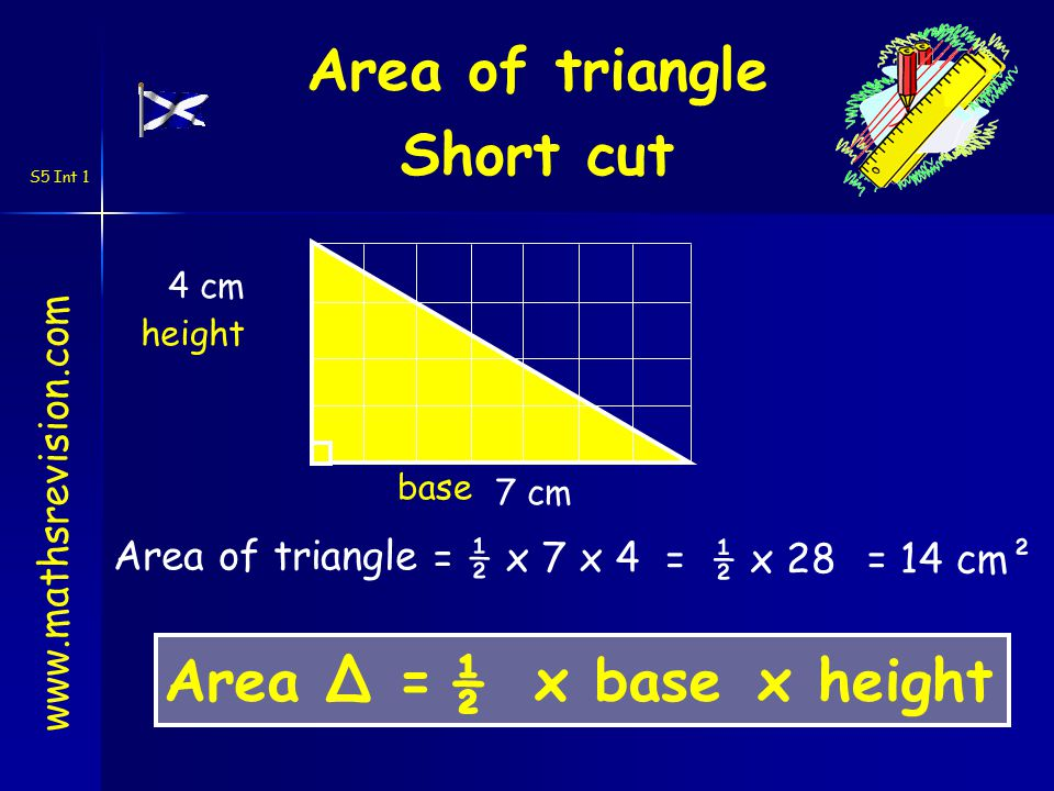 S5 Int 1 Area of a right-angled triangle Area of rectangle = l x b= 28 cm² 4 cm 7 cm = 7 x 4 Area of triangle = 14 cm² = ½ x 28 = ½ x Area of rectangle www.mathsrevision.com