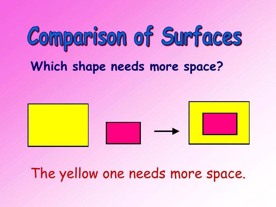 7m 9m Pond Area of rectangle = 9m x 7m = 63m 2