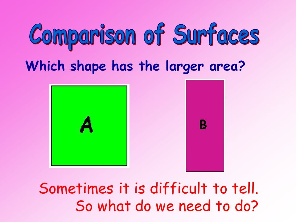 Which shape has the larger area? Sometimes it is difficult to tell. So what do we need to do?