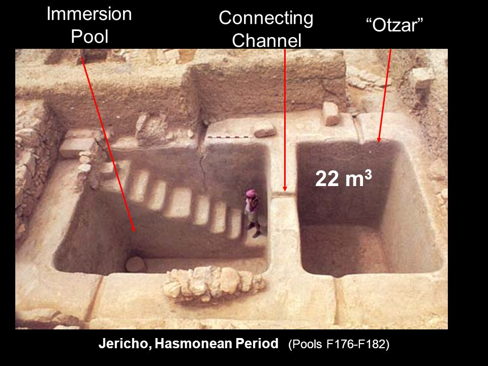 Immersion Pool Otzar Connecting Channel Jericho, Hasmonean Period (Pools F176-F182) 22 m 3