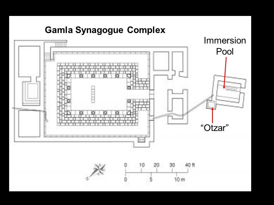 Otzar Immersion Pool Gamla Synagogue Complex