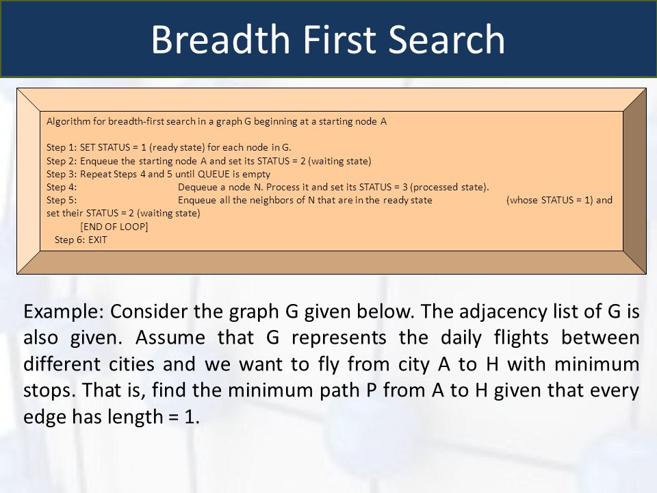 Breadth First Search Algorithm for breadth-first search in a graph G beginning at a starting node A Step 1: SET STATUS = 1 (ready state) for each node