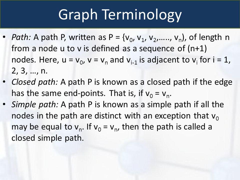 Bi Connected Graphs AB DC Bi-connected graph.