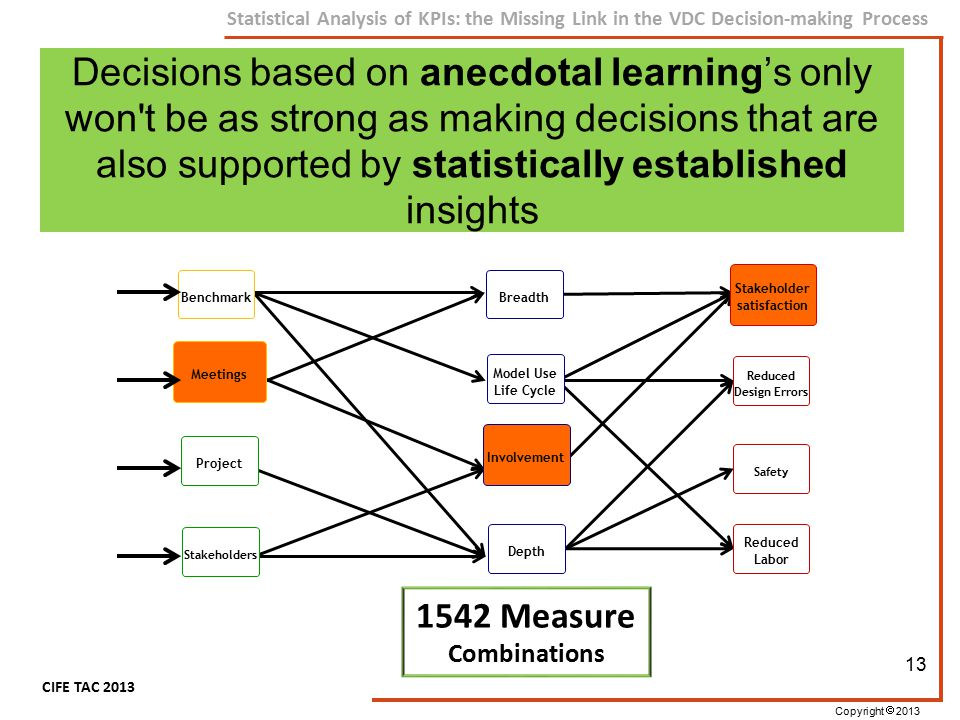 Copyright  2013 CIFE TAC 2013 Statistical Analysis of KPIs: the Missing Link in the VDC Decision-making Process Decisions based on anecdotal learning