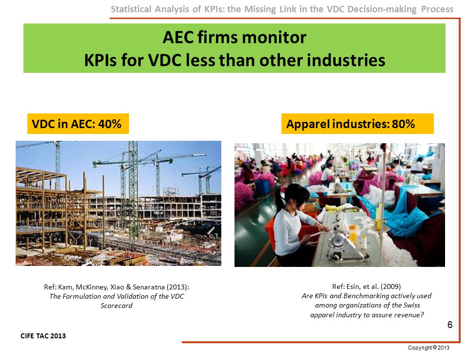 Copyright  2013 CIFE TAC 2013 Statistical Analysis of KPIs: the Missing Link in the VDC Decision-making Process Apparel industries: 80%VDC in AEC: 40