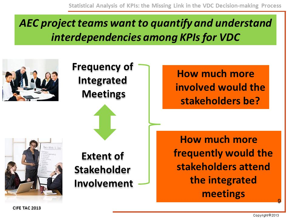 Copyright  2013 CIFE TAC 2013 Statistical Analysis of KPIs: the Missing Link in the VDC Decision-making Process Frequency of Integrated Meetings Freq