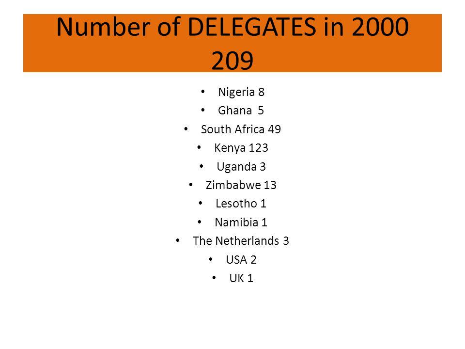 Number of DELEGATES in 2000 209 Nigeria 8 Ghana 5 South Africa 49 Kenya 123 Uganda 3 Zimbabwe 13 Lesotho 1 Namibia 1 The Netherlands 3 USA 2 UK 1